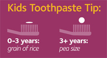 Amount of toothpaste kids should use