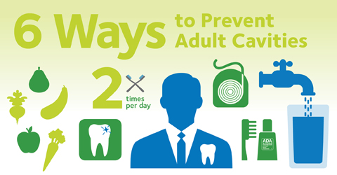 Infographic with tips to prevent adult cavities