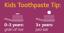 How much toothpaste a child should use
