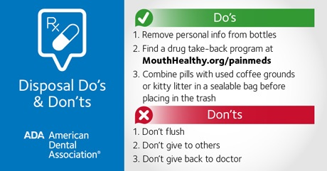 Prescription medication disposal instructions
