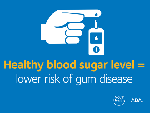 Healthy blood sugar level = lower risk of gum disease